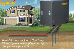 High Quality and Low Noise Geothermal Source Heat Pump (CE, for heating and cooling)